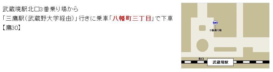 武蔵境駅北口